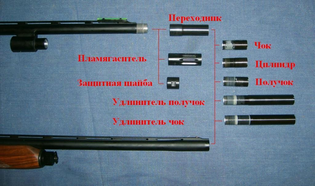 Классификация насадок. Чоки на ствол Вепрь-12 430 мм