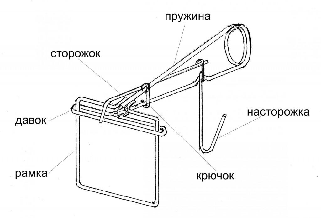 Схема механизма кулёмки