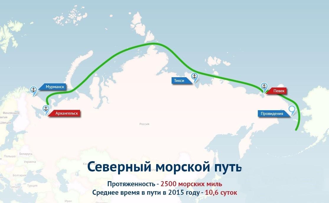 Карта Северного Морского Пути