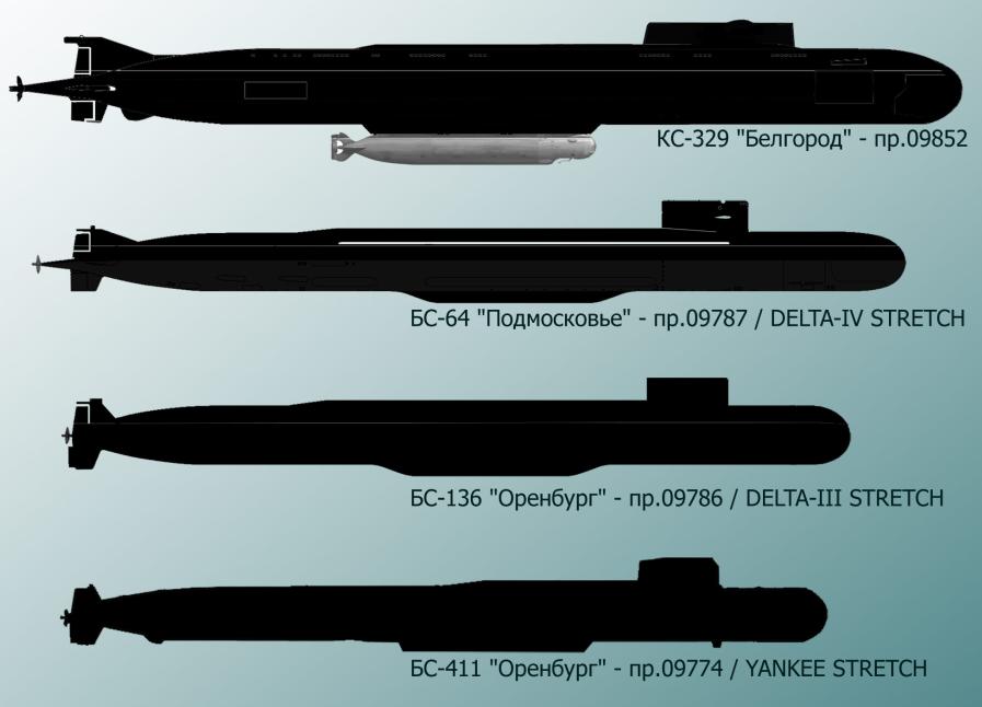 Сравнение размеров подводных лодок