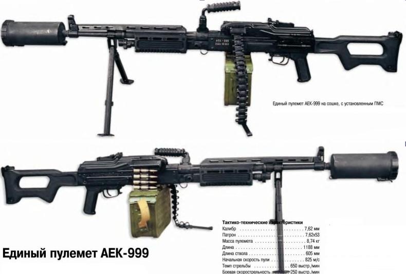 ТТХ пулемета «Барсук»