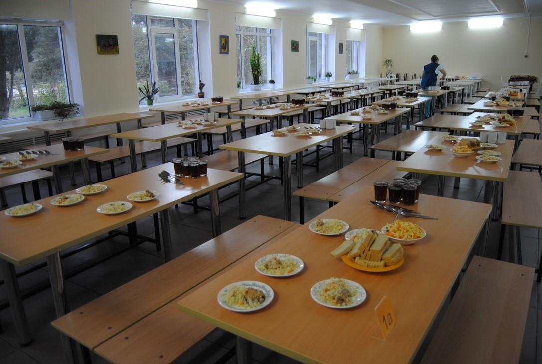Еда в российской столовой