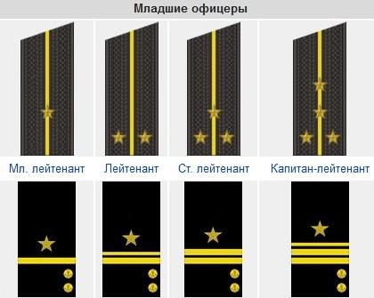 расстояние между звездами на погонах прапорщика