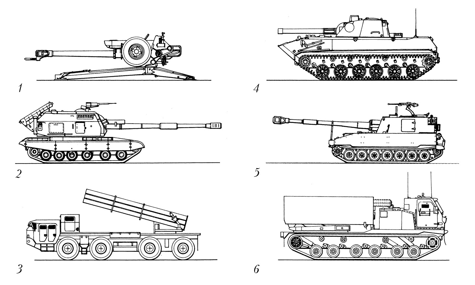 современные пушки