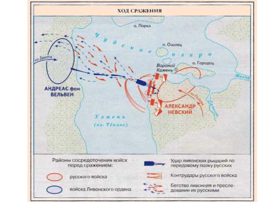 1240 год в истории россии