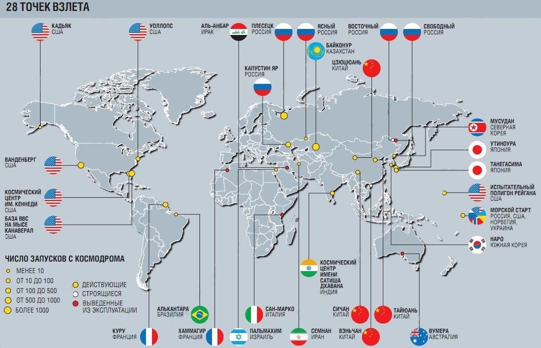 байконур город в россии где находится