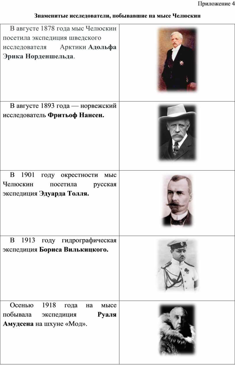 пароход челюскин википедия