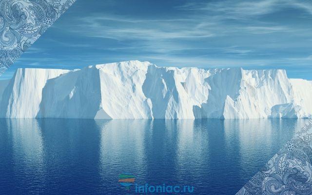 антарктида какой полюс