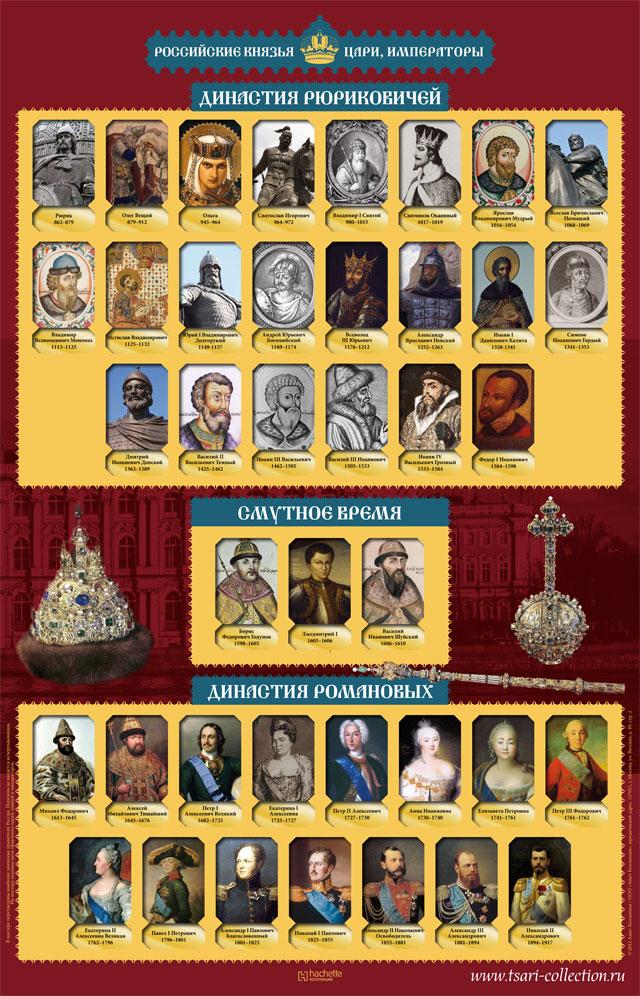 причины принятия царского титула иваном 4