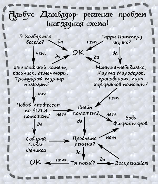 происхождение слова ура