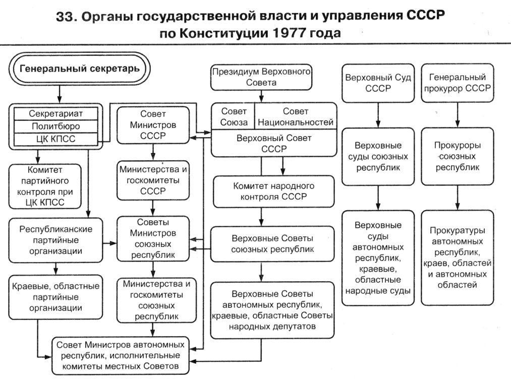 систему прокуратуры российской федерации составляют
