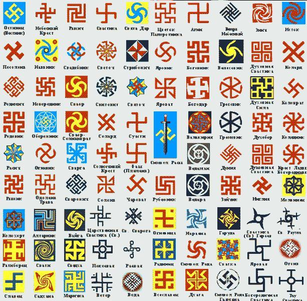 националистические знаки