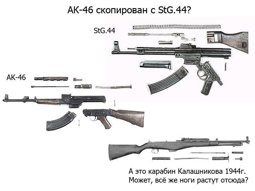 ттх калашникова