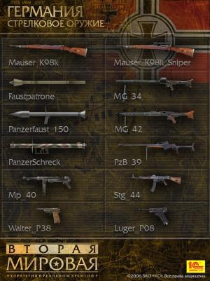 оружие второй мировой войны ссср