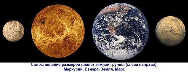 период вращения марса вокруг солнца