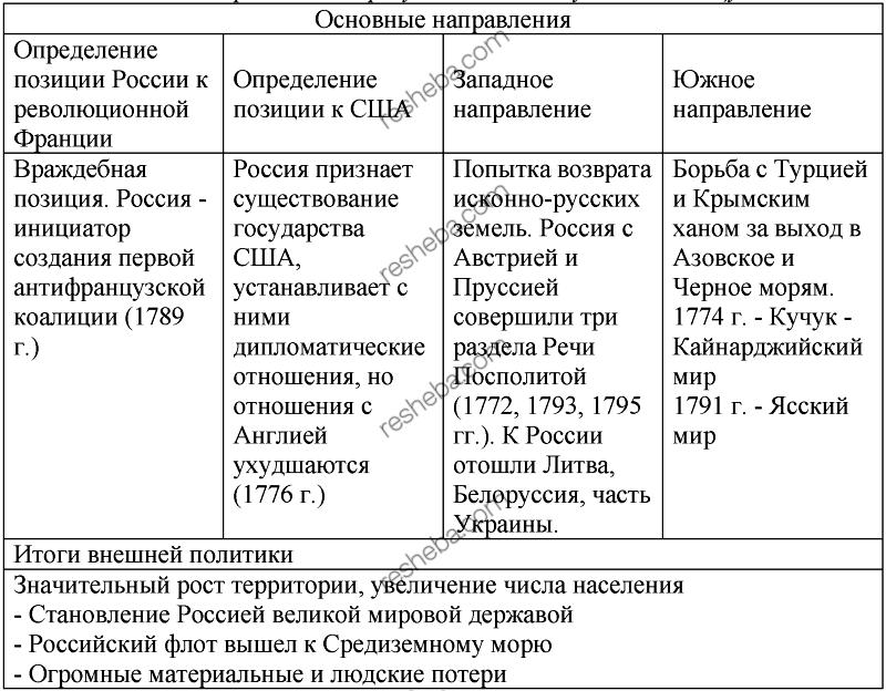 количество русско турецких войн