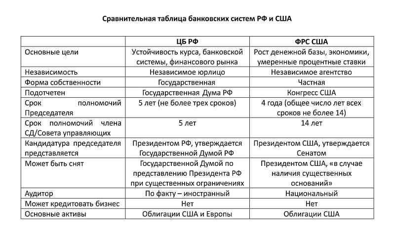 кому принадлежит рубль