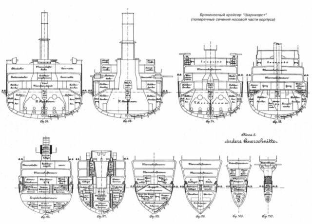 scharnhorst 1936