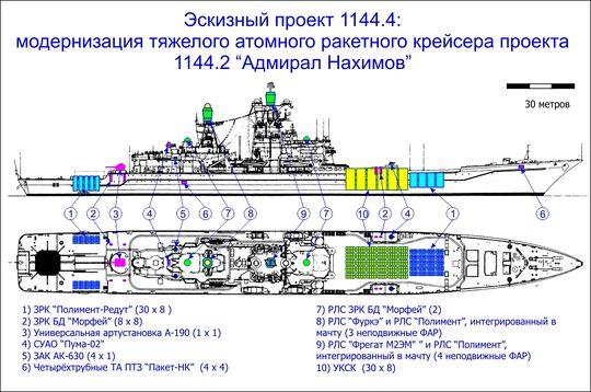 проект 1144