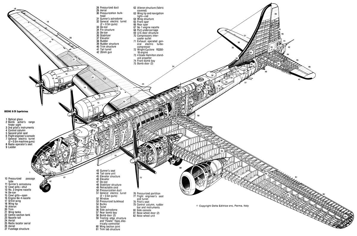 б 29 бомбардировщик