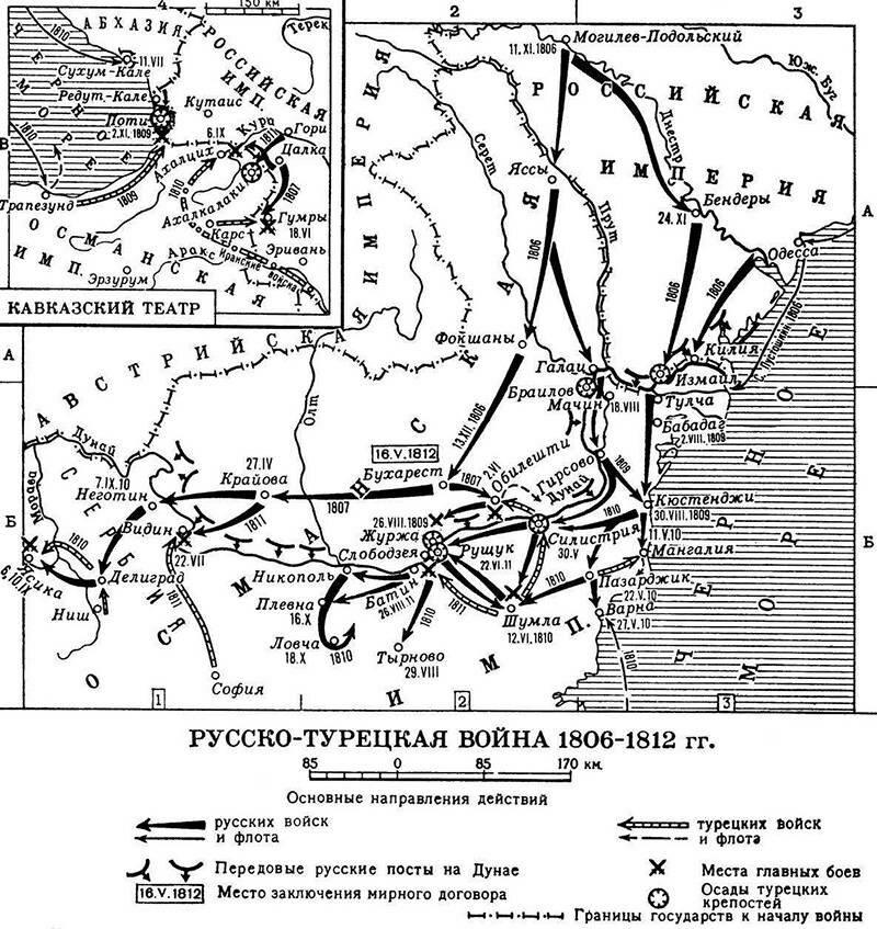 русско турецкая война 1806 1812 таблица
