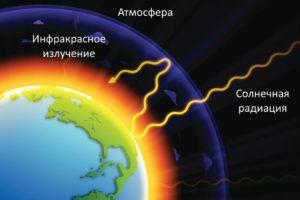 температура на планете венера