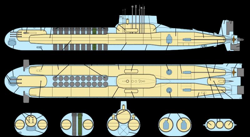 проект акула подводная лодка