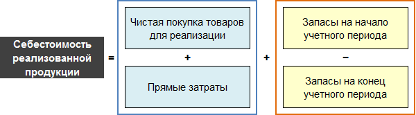 военное представительство министерства обороны