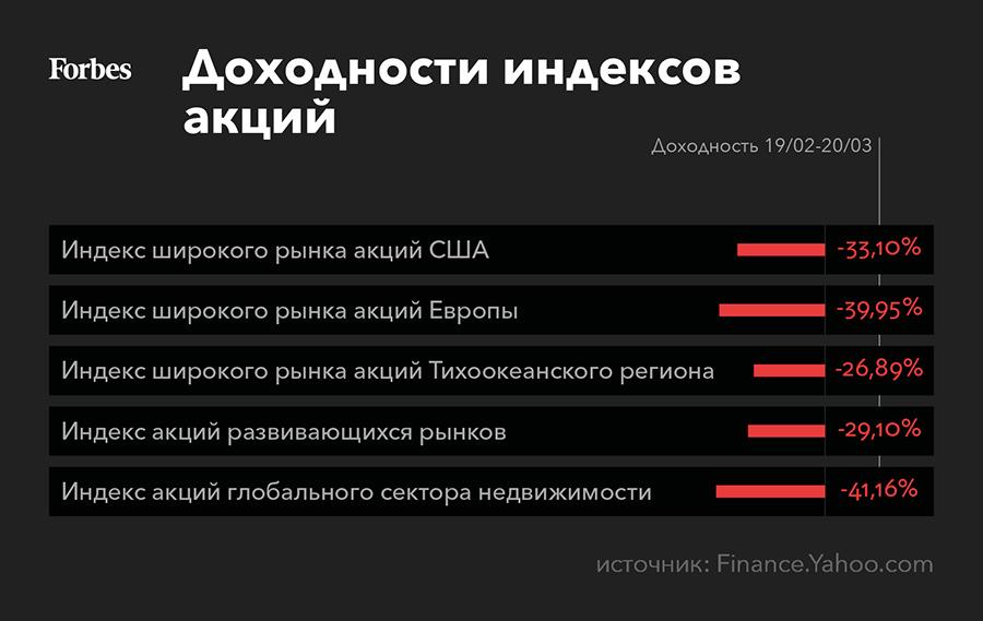 титулы в российской империи по возрастанию