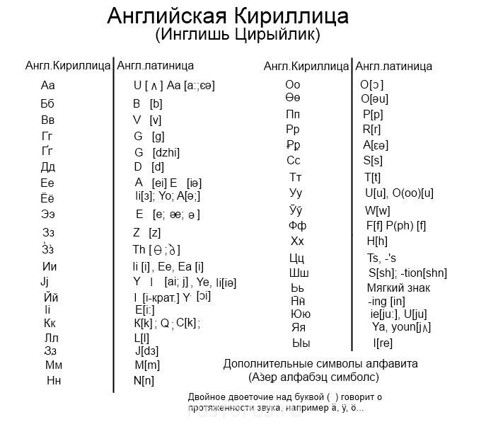 титул императора российской империи