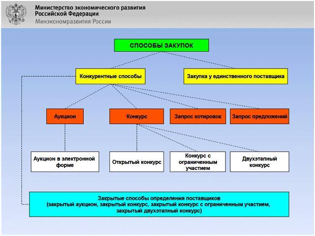 завод имени чкалова