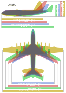 лучшие самолеты мира
