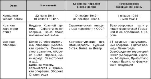 котлы 1941 года