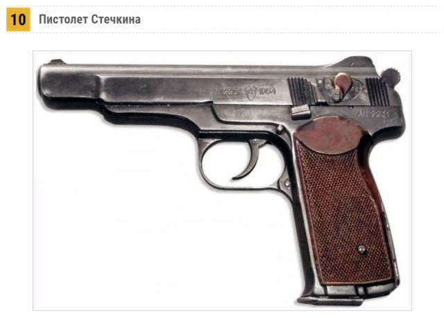 самый надежный пистолет в мире