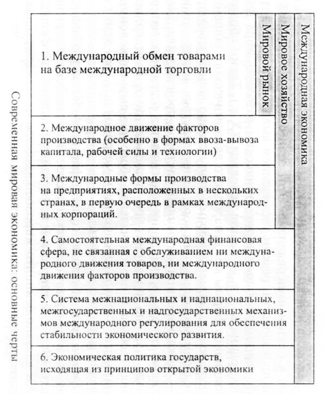 роль россии в мире