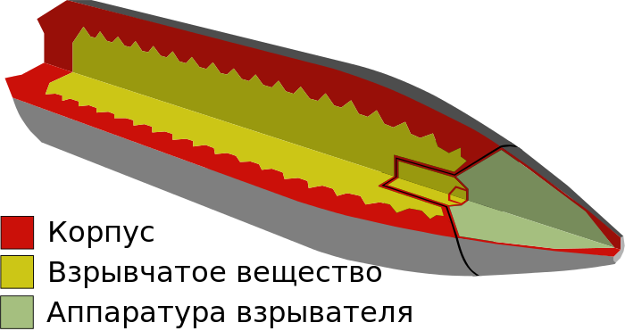 фугасная бомба