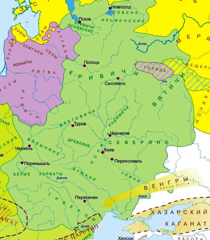 от кого произошли украинцы