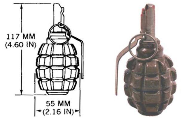 назначение и боевые свойства ручных осколочных гранат
