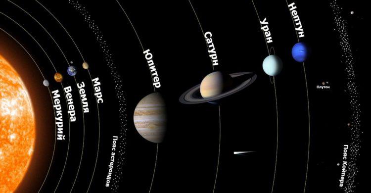 какой диаметр планеты земля