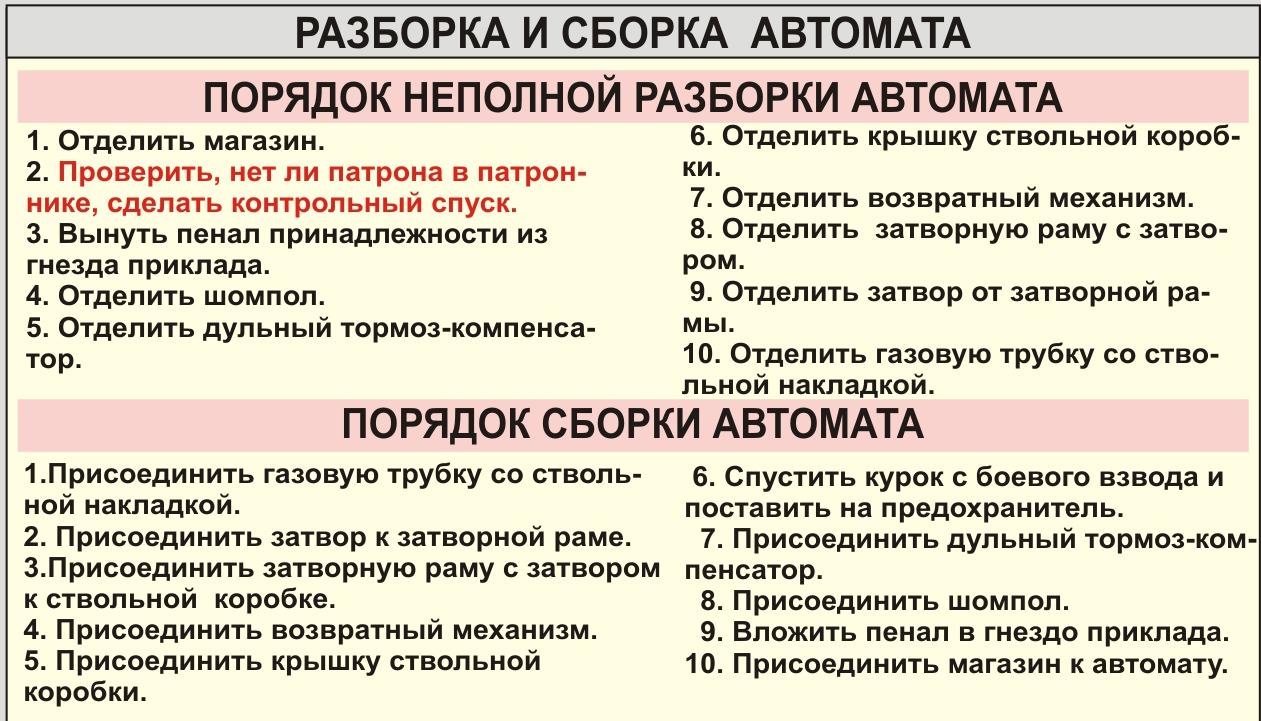 порядок разборки автомата калашникова