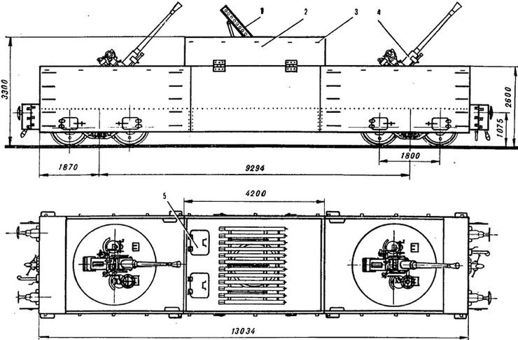 катюша ракетная установка википедия