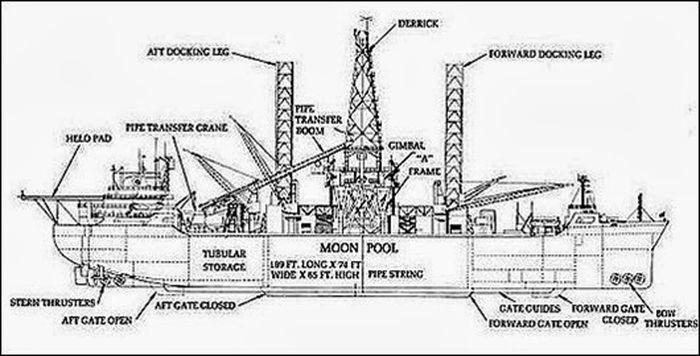 подводная лодка к 219 википедия