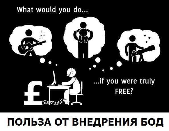 безусловный базовый доход в россии