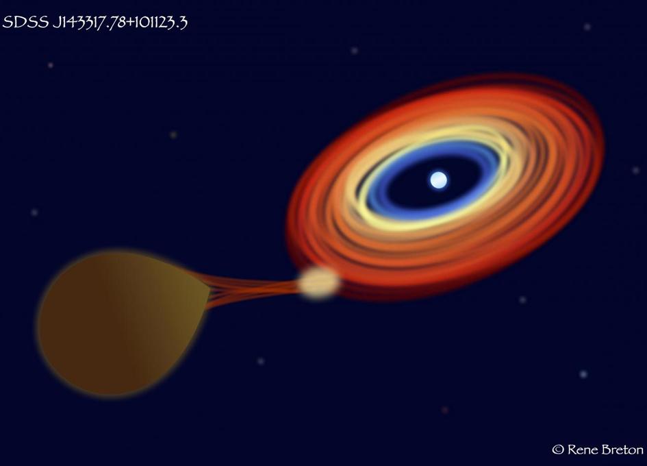 чем определяется конечная стадия эволюции звезды