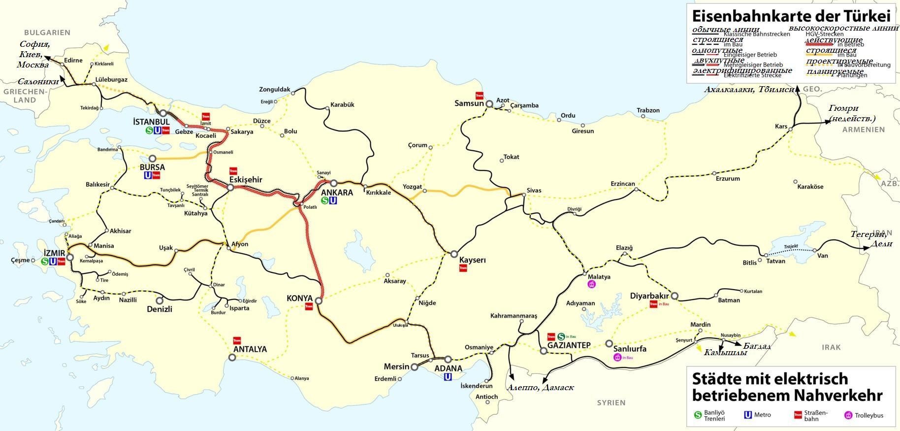 ширина колеи железной дороги в европе