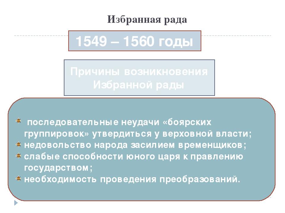 что произошло в 1550 году на руси