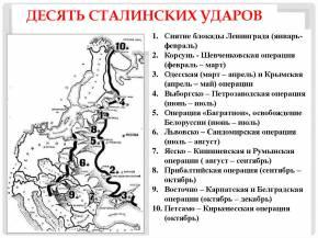 10 сталинских ударов кратко