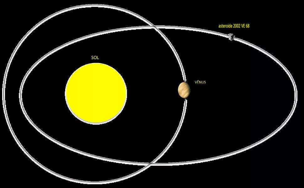 спутники венеры список