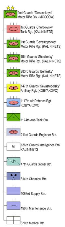 военный корпус