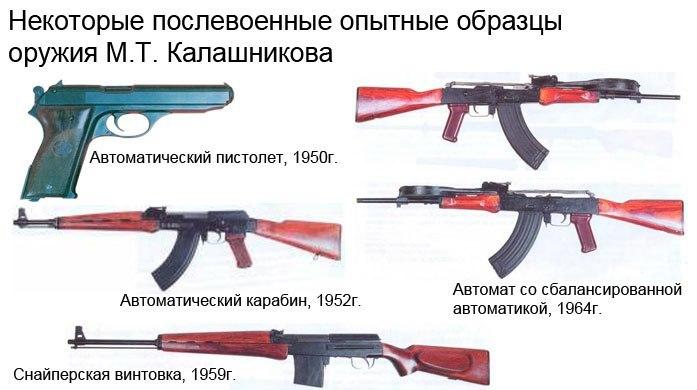 дальность стрельбы ак 47
